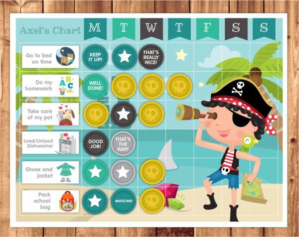 pirate chore chart